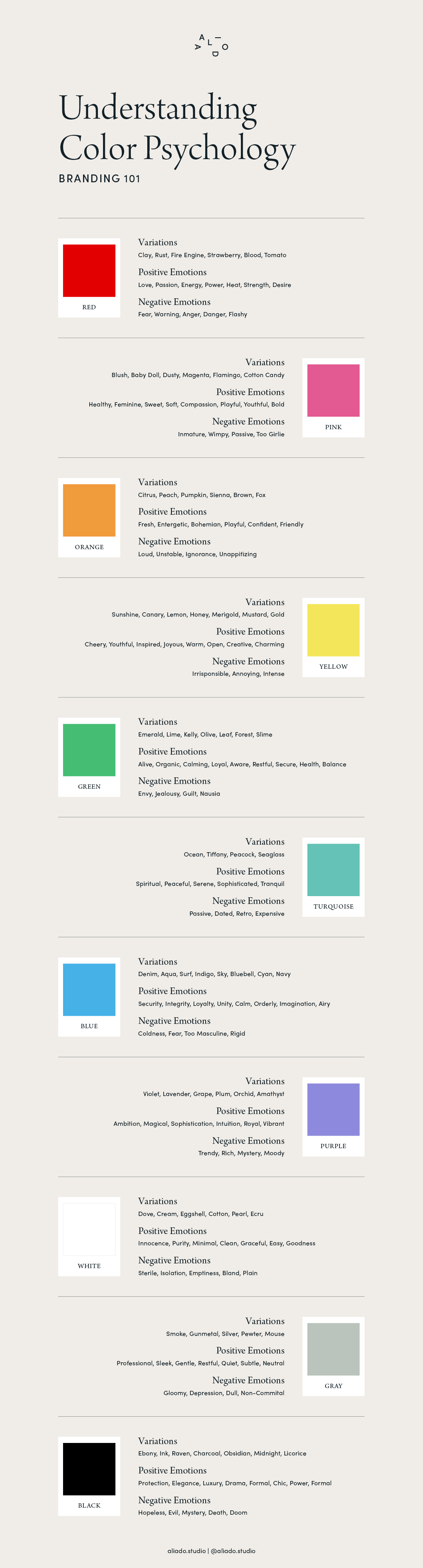 Color Psychology Cheat Sheet